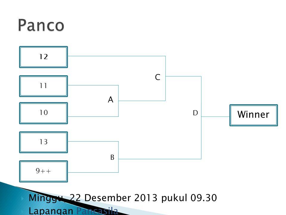  Minggu, 22 Desember 2013 pukul 09.30  Lapangan Pancasila 12 13 9++ 11 10 Winner C A B D