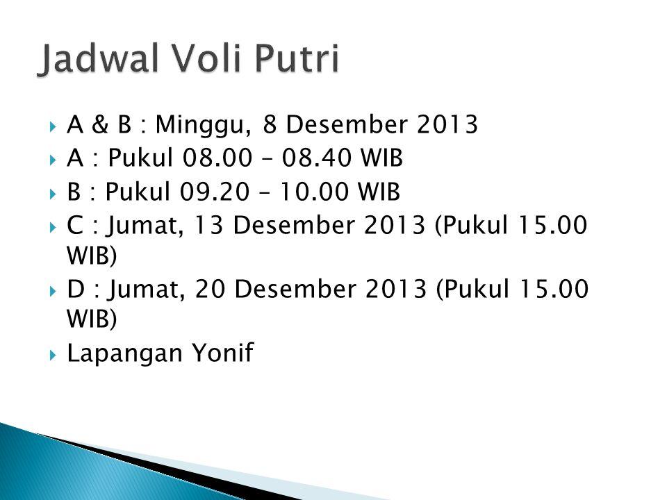  Seluruh pertandingan dilaksanakan Minggu, 15 Desember 2013 pukul 08.00-selesai  Parkiran Tertutup 13 9++ 10 11 12 Winner C A B D