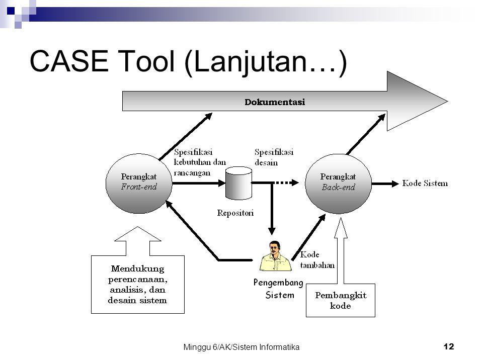 Minggu 6/AK/Sistem Informatika12 CASE Tool (Lanjutan…)