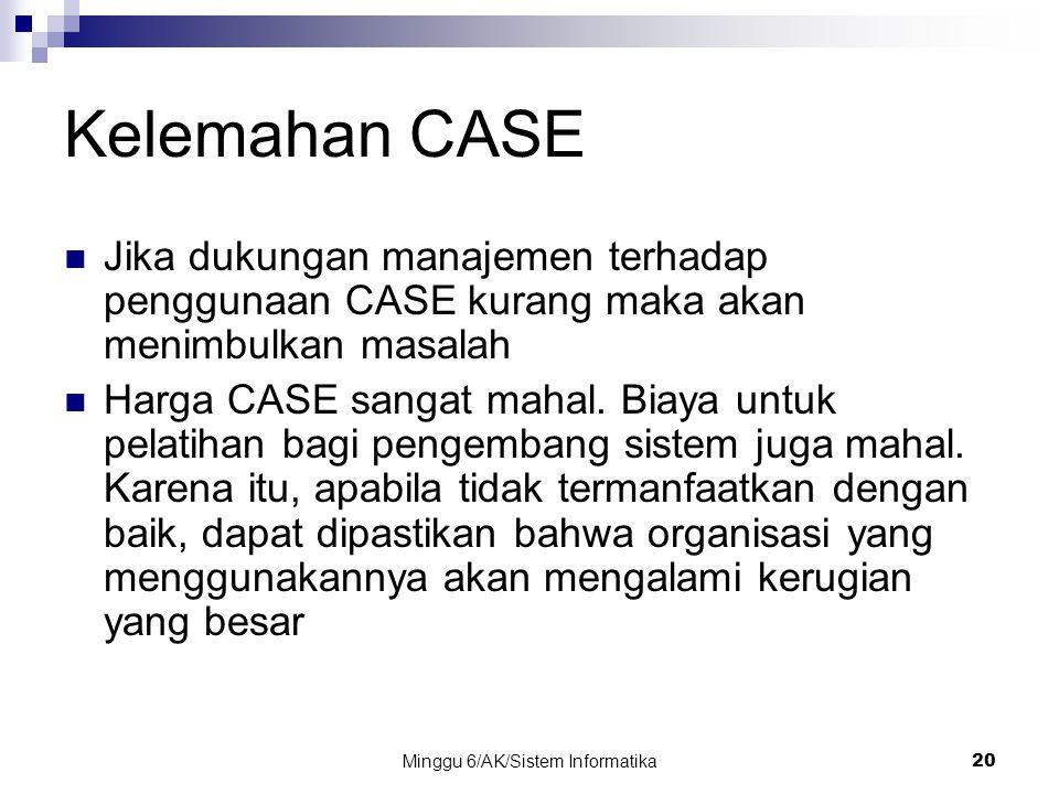 Minggu 6/AK/Sistem Informatika20 Kelemahan CASE Jika dukungan manajemen terhadap penggunaan CASE kurang maka akan menimbulkan masalah Harga CASE sanga