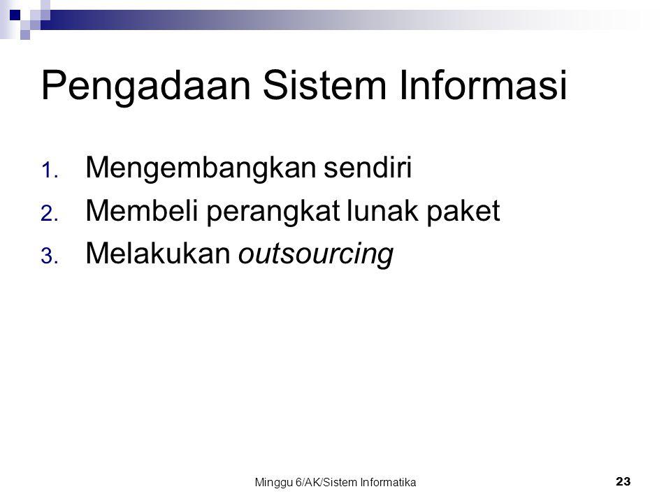 Minggu 6/AK/Sistem Informatika23 Pengadaan Sistem Informasi 1. Mengembangkan sendiri 2. Membeli perangkat lunak paket 3. Melakukan outsourcing
