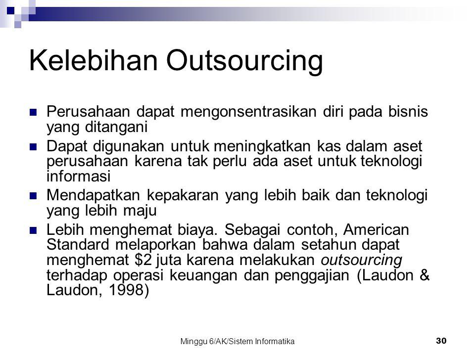 Minggu 6/AK/Sistem Informatika30 Kelebihan Outsourcing Perusahaan dapat mengonsentrasikan diri pada bisnis yang ditangani Dapat digunakan untuk mening