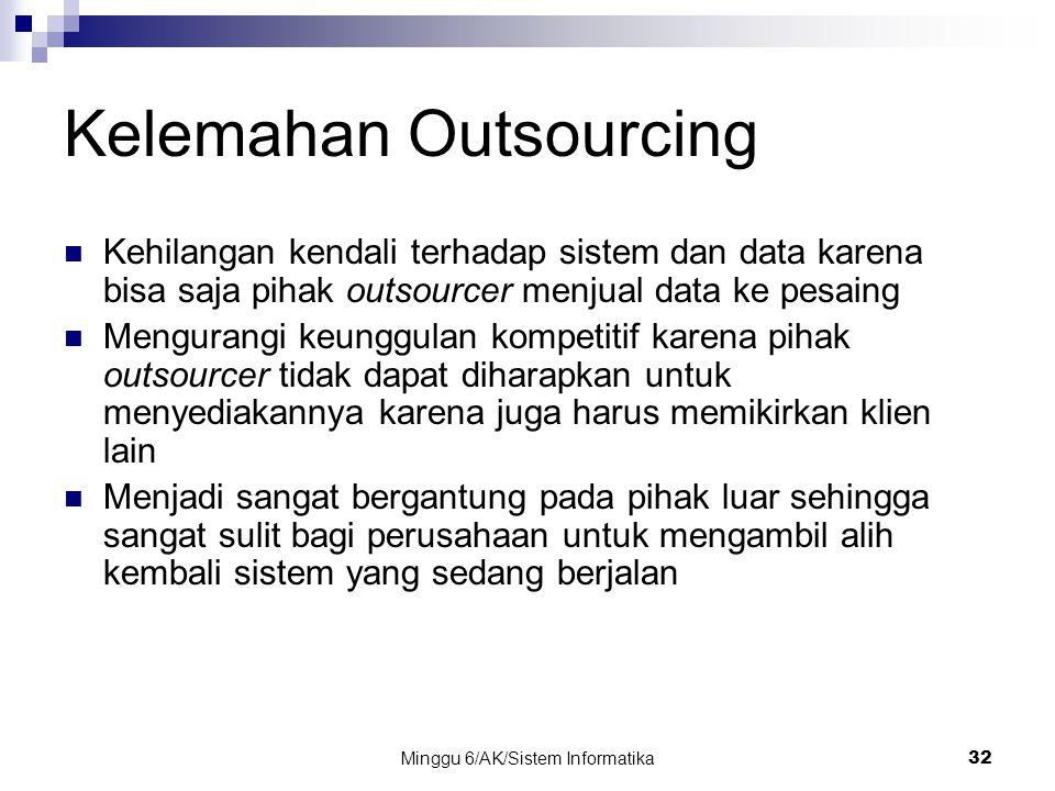 Minggu 6/AK/Sistem Informatika32 Kelemahan Outsourcing Kehilangan kendali terhadap sistem dan data karena bisa saja pihak outsourcer menjual data ke p