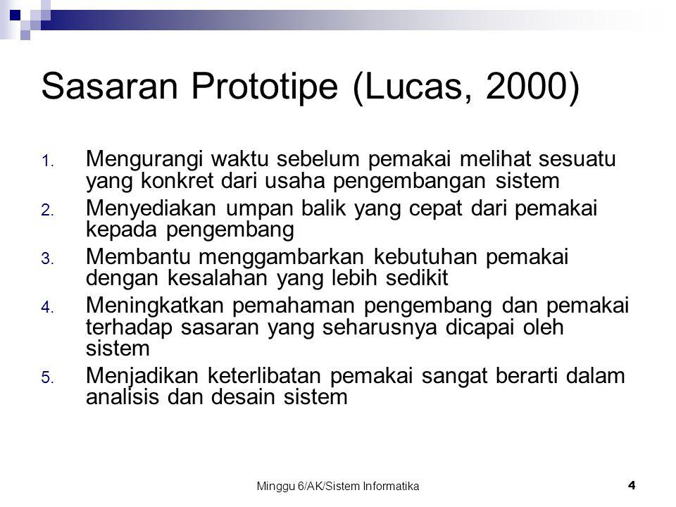 Minggu 6/AK/Sistem Informatika4 Sasaran Prototipe (Lucas, 2000) 1. Mengurangi waktu sebelum pemakai melihat sesuatu yang konkret dari usaha pengembang