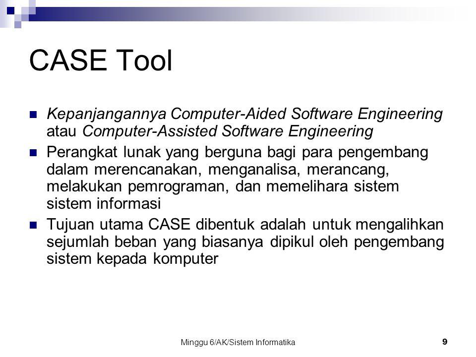 Minggu 6/AK/Sistem Informatika9 CASE Tool Kepanjangannya Computer-Aided Software Engineering atau Computer-Assisted Software Engineering Perangkat lun