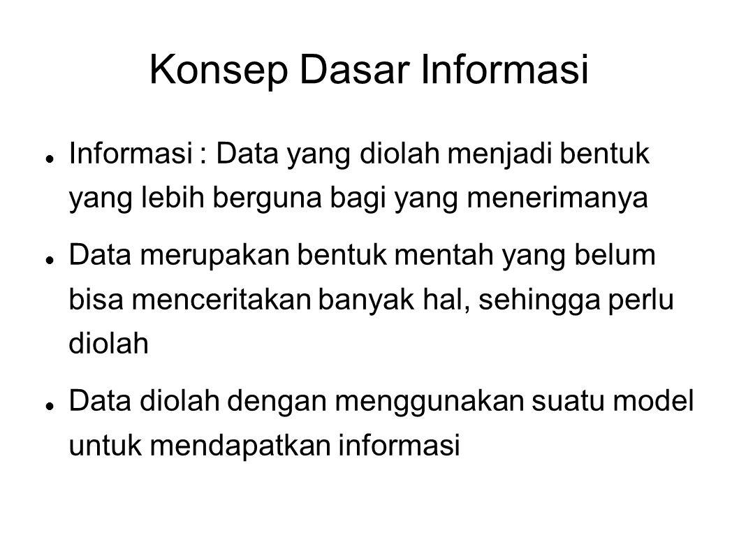 Konsep Dasar Informasi Informasi : Data yang diolah menjadi bentuk yang lebih berguna bagi yang menerimanya Data merupakan bentuk mentah yang belum bisa menceritakan banyak hal, sehingga perlu diolah Data diolah dengan menggunakan suatu model untuk mendapatkan informasi