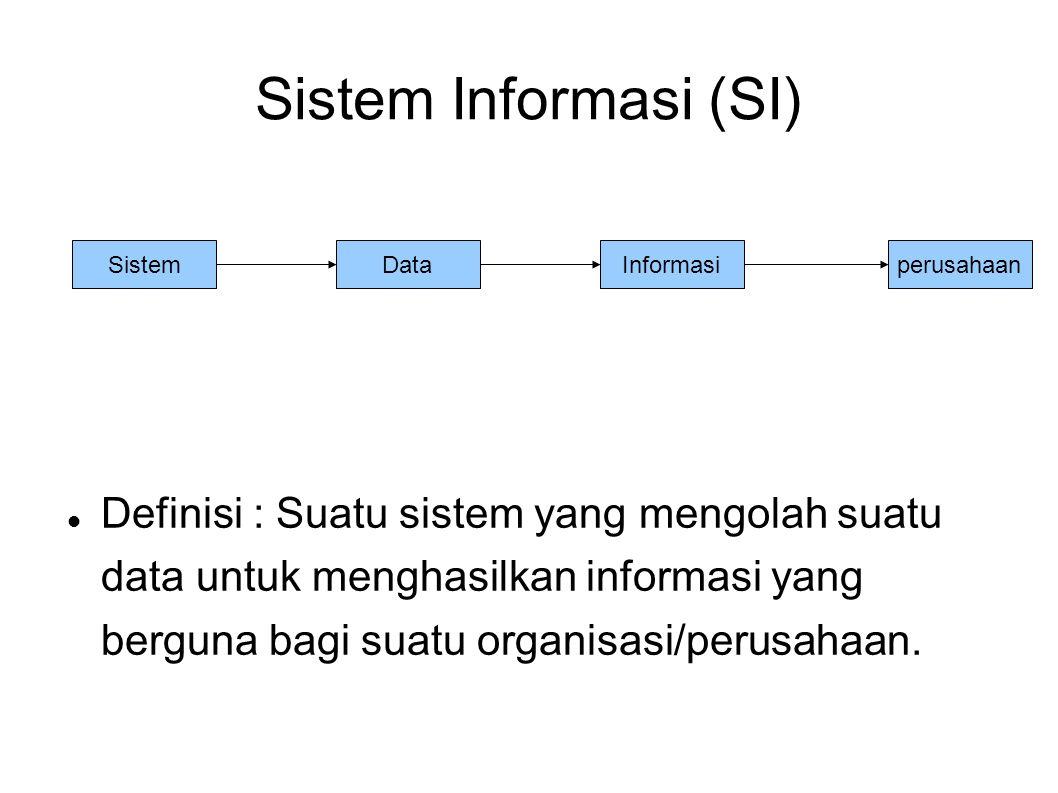 Sistem Informasi (SI) Definisi : Suatu sistem yang mengolah suatu data untuk menghasilkan informasi yang berguna bagi suatu organisasi/perusahaan.