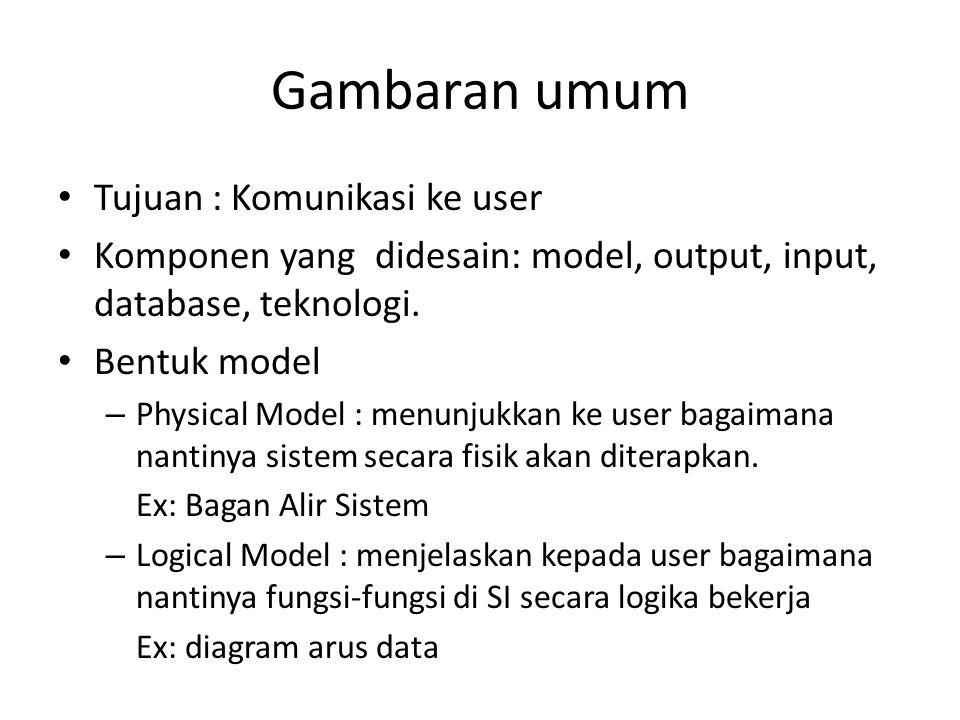 Gambaran umum Tujuan : Komunikasi ke user Komponen yang didesain: model, output, input, database, teknologi.