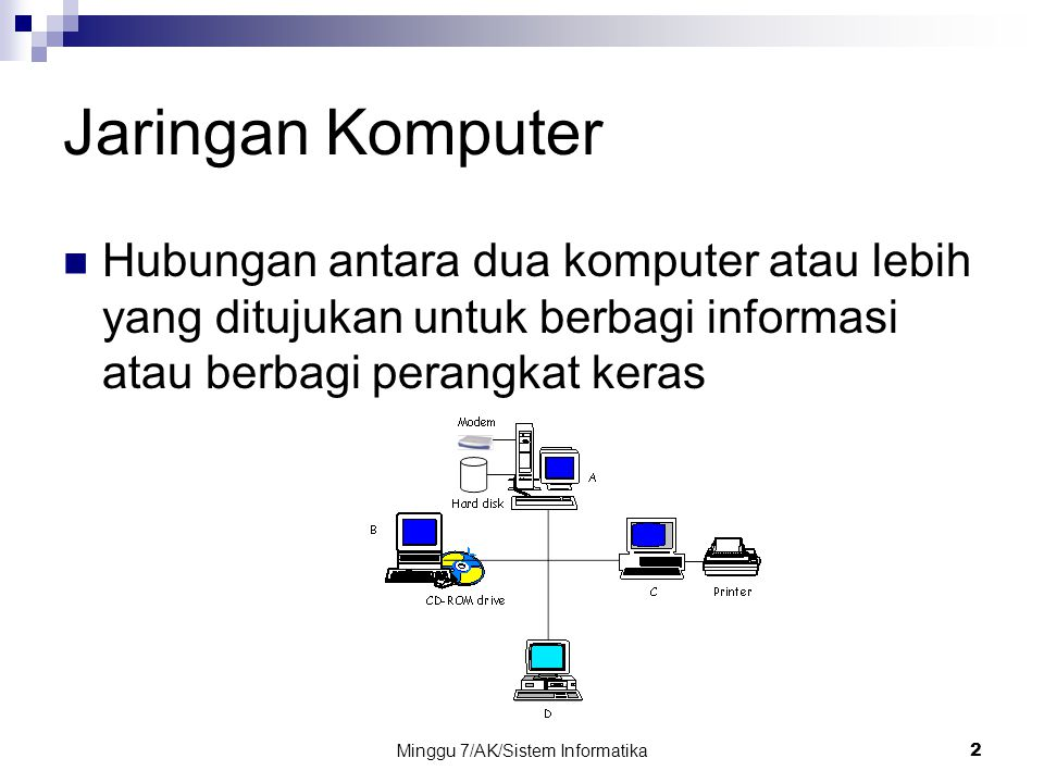 Minggu 7/AK/Sistem Informatika2 Jaringan Komputer Hubungan antara dua komputer atau lebih yang ditujukan untuk berbagi informasi atau berbagi perangka