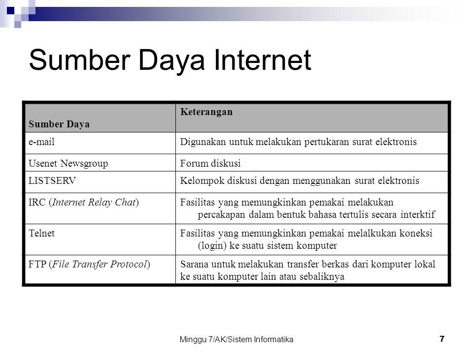 Minggu 7/AK/Sistem Informatika7 Sumber Daya Internet. Sumber Daya Keterangan e-mailDigunakan untuk melakukan pertukaran surat elektronis Usenet Newsgr