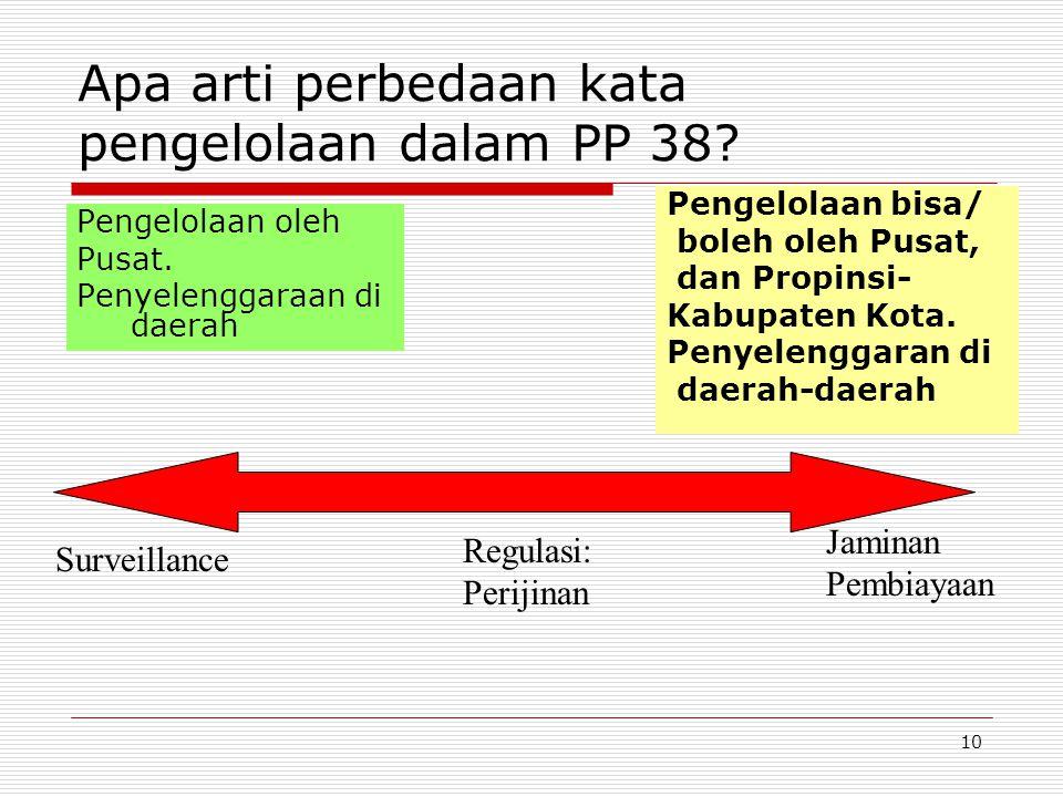 Apa arti perbedaan kata pengelolaan dalam PP 38? Pengelolaan oleh Pusat. Penyelenggaraan di daerah Pengelolaan bisa/ boleh oleh Pusat, dan Propinsi- K