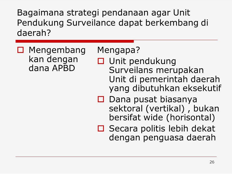 Bagaimana strategi pendanaan agar Unit Pendukung Surveilance dapat berkembang di daerah?  Mengembang kan dengan dana APBD Mengapa?  Unit pendukung S