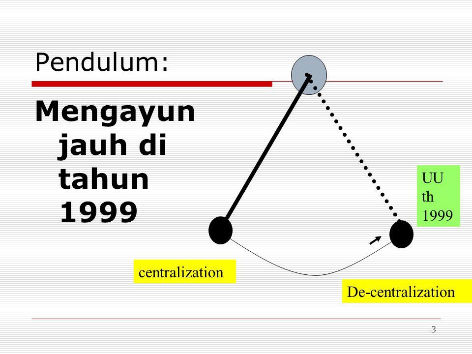 Pendulum: Mengayun kembali di tahun 2004 centralization De-centralization UU th 1999 UU th 2004 UU 32 2004: Secara hukum sektor kesehatan tetap terdesentralisasi 4