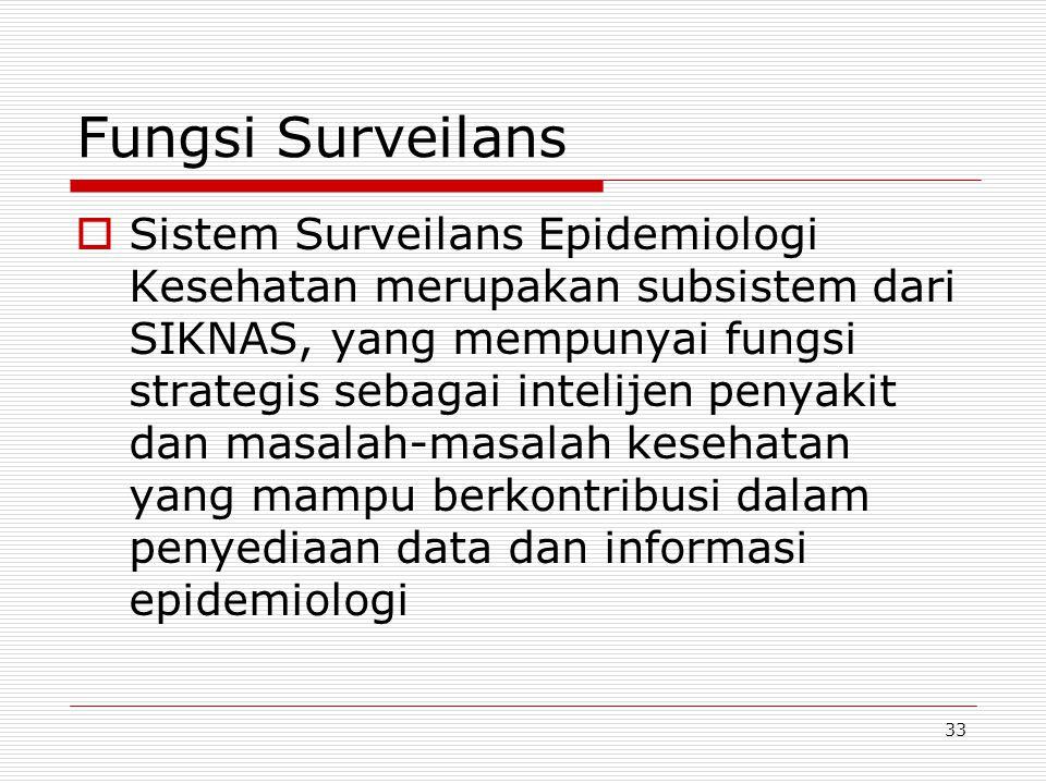 Fungsi Surveilans  Sistem Surveilans Epidemiologi Kesehatan merupakan subsistem dari SIKNAS, yang mempunyai fungsi strategis sebagai intelijen penyak