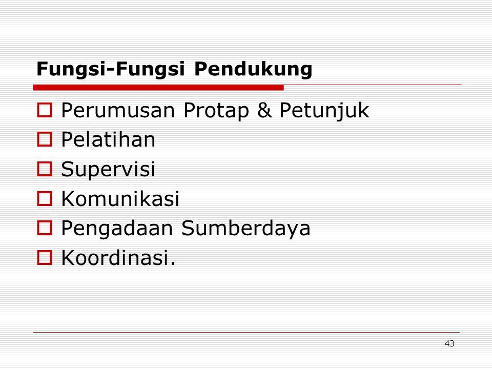 Fungsi-Fungsi Pendukung  Perumusan Protap & Petunjuk  Pelatihan  Supervisi  Komunikasi  Pengadaan Sumberdaya  Koordinasi. 43