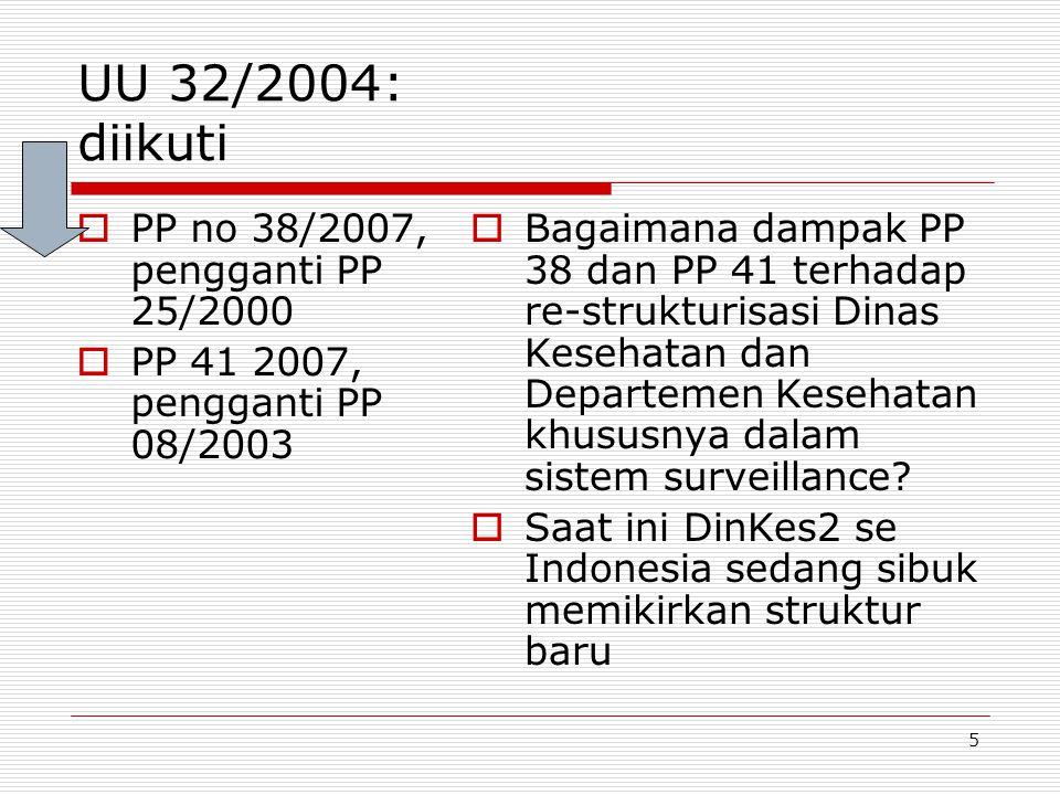 UU 32/2004: diikuti  PP no 38/2007, pengganti PP 25/2000  PP 41 2007, pengganti PP 08/2003  Bagaimana dampak PP 38 dan PP 41 terhadap re-strukturis