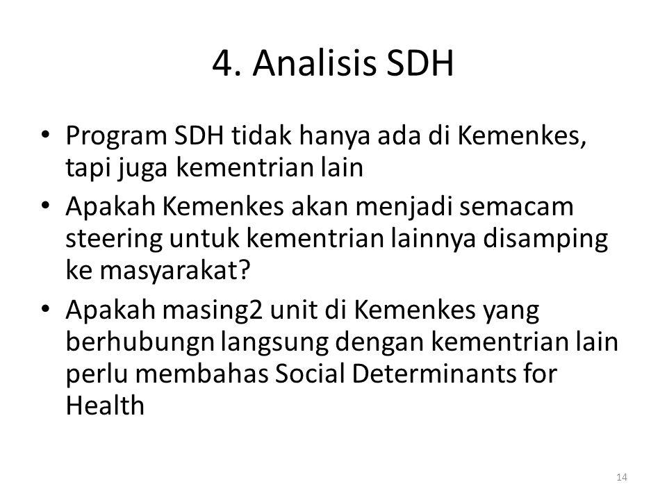 4. Analisis SDH Program SDH tidak hanya ada di Kemenkes, tapi juga kementrian lain Apakah Kemenkes akan menjadi semacam steering untuk kementrian lain