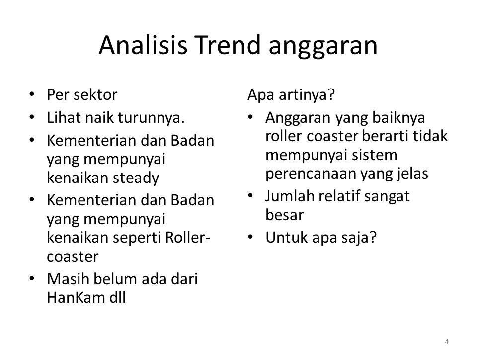 Trend per Sektor 5