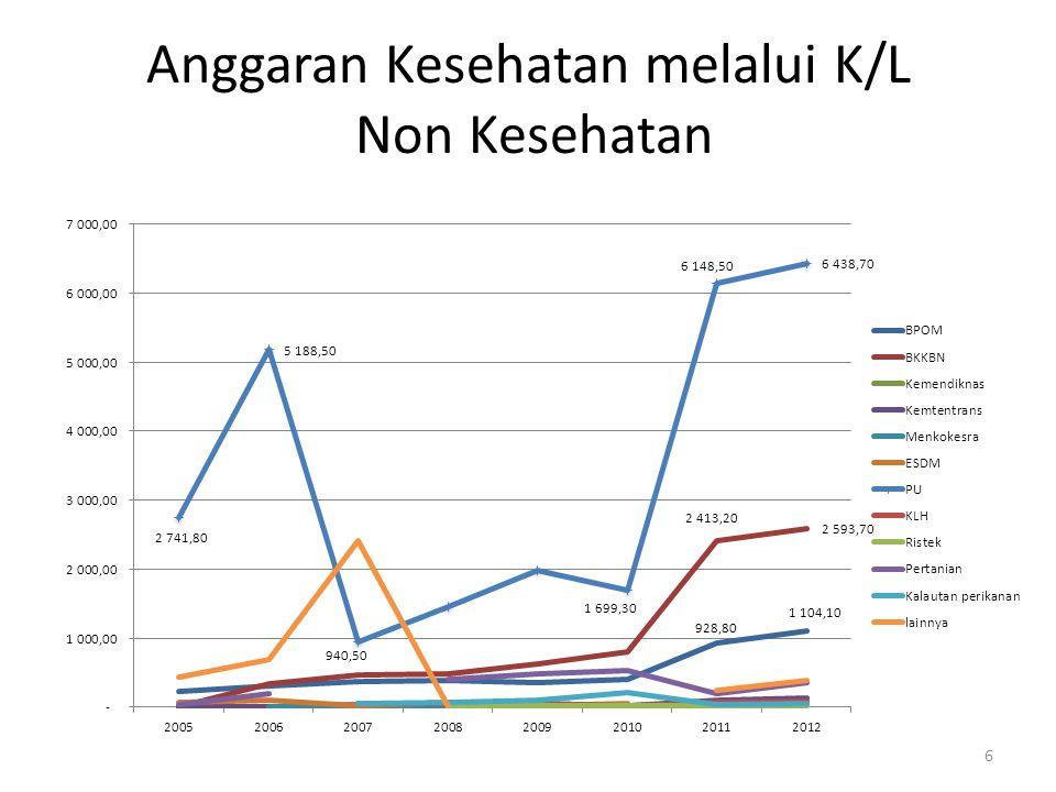 Kemkes vs Non Kemkes 7