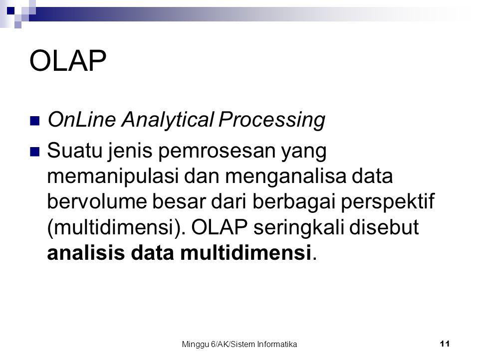 Minggu 6/AK/Sistem Informatika11 OLAP OnLine Analytical Processing Suatu jenis pemrosesan yang memanipulasi dan menganalisa data bervolume besar dari