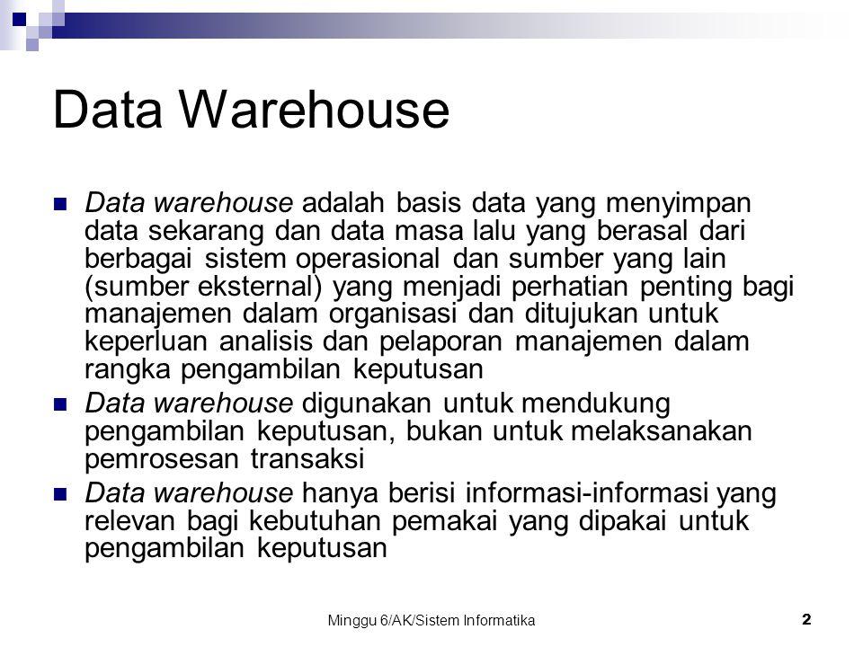 Minggu 6/AK/Sistem Informatika2 Data Warehouse Data warehouse adalah basis data yang menyimpan data sekarang dan data masa lalu yang berasal dari berb
