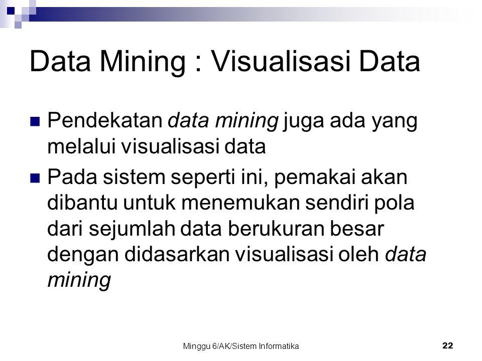 Minggu 6/AK/Sistem Informatika22 Data Mining : Visualisasi Data Pendekatan data mining juga ada yang melalui visualisasi data Pada sistem seperti ini,