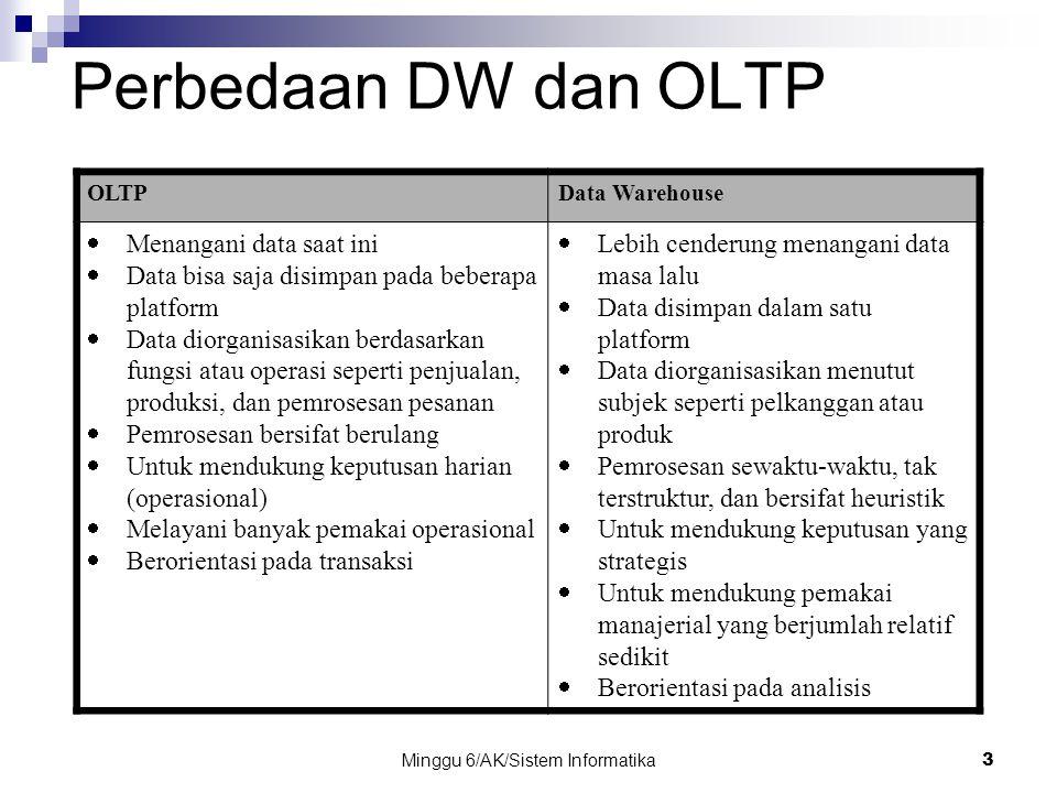 Minggu 6/AK/Sistem Informatika3 Perbedaan DW dan OLTP OLTPData Warehouse  Menangani data saat ini  Data bisa saja disimpan pada beberapa platform 