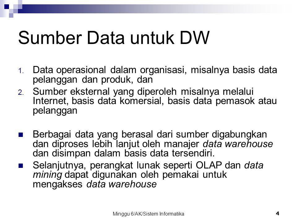 Minggu 6/AK/Sistem Informatika4 Sumber Data untuk DW 1. Data operasional dalam organisasi, misalnya basis data pelanggan dan produk, dan 2. Sumber eks