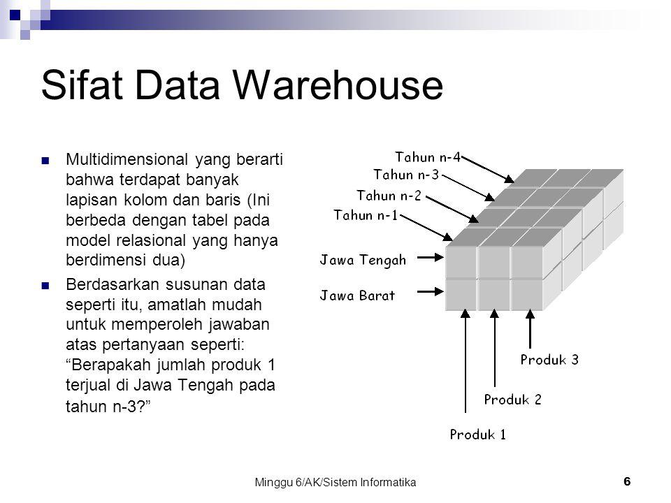 Minggu 6/AK/Sistem Informatika6 Sifat Data Warehouse Multidimensional yang berarti bahwa terdapat banyak lapisan kolom dan baris (Ini berbeda dengan t