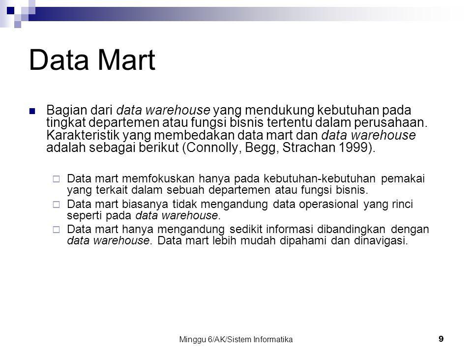 Minggu 6/AK/Sistem Informatika9 Data Mart Bagian dari data warehouse yang mendukung kebutuhan pada tingkat departemen atau fungsi bisnis tertentu dala