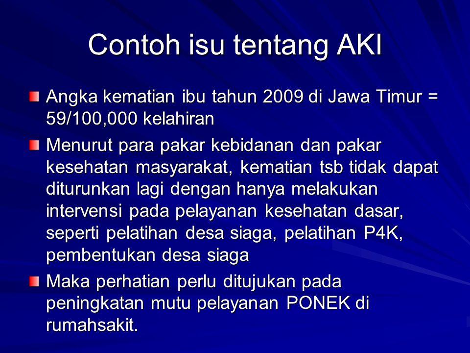 Contoh isu tentang AKI Angka kematian ibu tahun 2009 di Jawa Timur = 59/100,000 kelahiran Menurut para pakar kebidanan dan pakar kesehatan masyarakat,