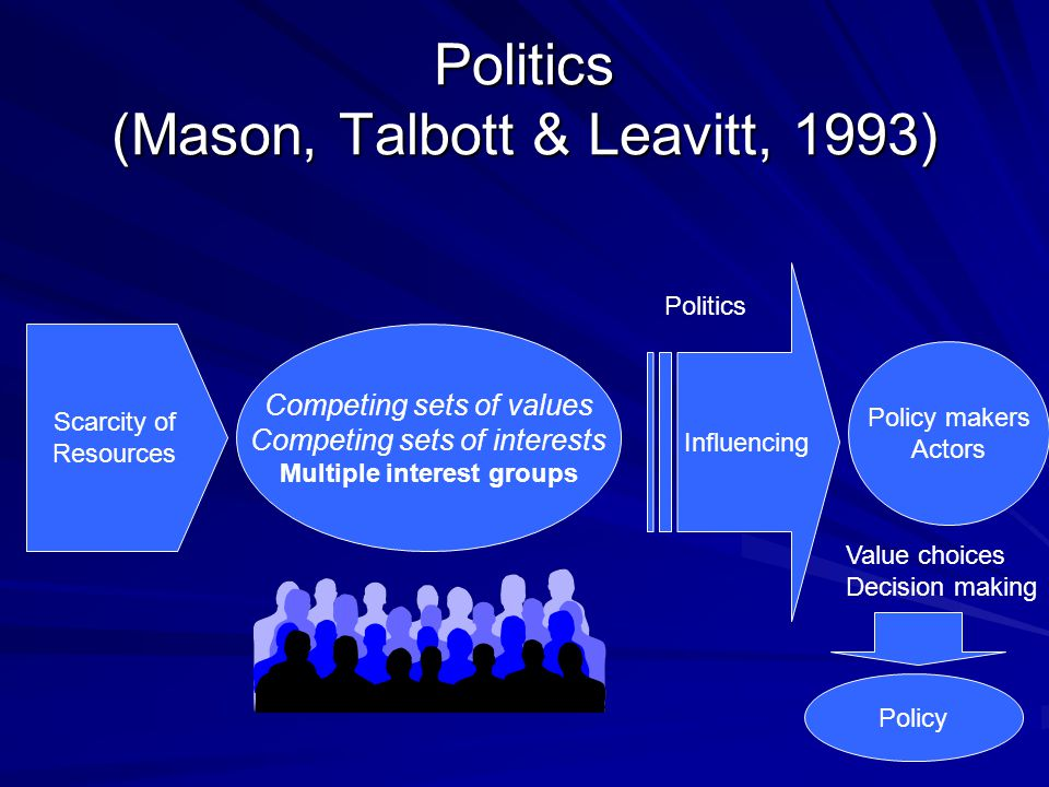 Politics (Mason, Talbott & Leavitt, 1993) Competing sets of values Competing sets of interests Multiple interest groups Influencing Policy makers Actors Scarcity of Resources Value choices Decision making Policy Politics