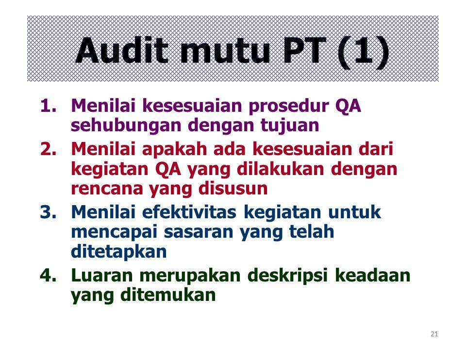 21 Audit mutu PT (1) 1.Menilai kesesuaian prosedur QA sehubungan dengan tujuan 2.Menilai apakah ada kesesuaian dari kegiatan QA yang dilakukan dengan