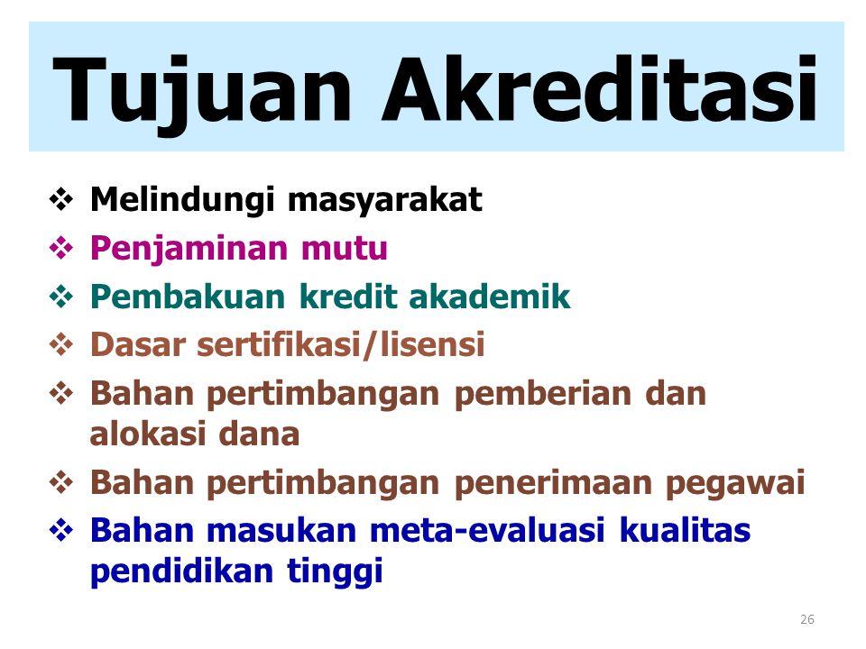 26 Tujuan Akreditasi  Melindungi masyarakat  Penjaminan mutu  Pembakuan kredit akademik  Dasar sertifikasi/lisensi  Bahan pertimbangan pemberian