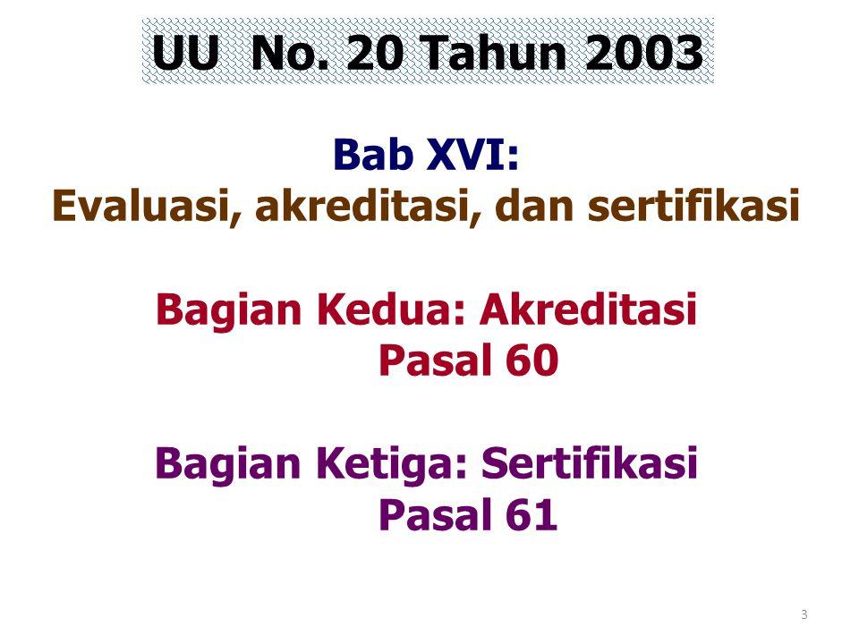 3 Bab XVI: Evaluasi, akreditasi, dan sertifikasi Bagian Kedua: Akreditasi Pasal 60 Bagian Ketiga: Sertifikasi Pasal 61 UU No. 20 Tahun 2003