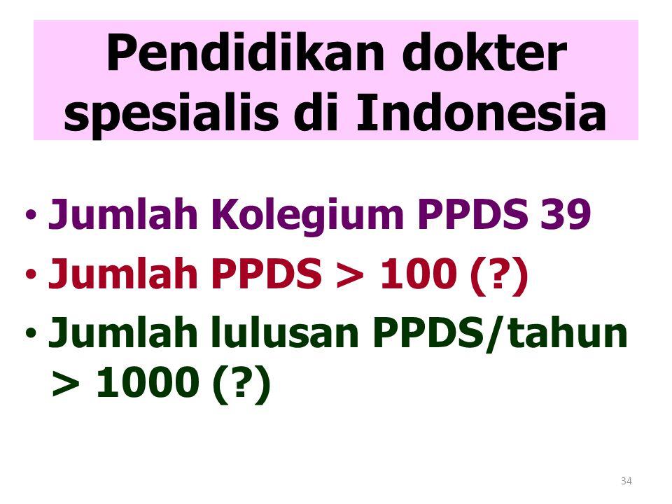 34 Pendidikan dokter spesialis di Indonesia Jumlah Kolegium PPDS 39 Jumlah PPDS > 100 (?) Jumlah lulusan PPDS/tahun > 1000 (?)