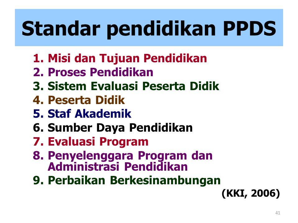 41 Standar pendidikan PPDS 1.Misi dan Tujuan Pendidikan 2.Proses Pendidikan 3.Sistem Evaluasi Peserta Didik 4.Peserta Didik 5.Staf Akademik 6.Sumber D