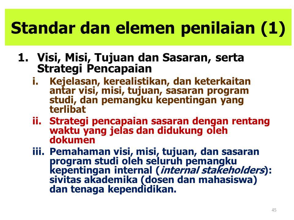 45 Standar dan elemen penilaian (1) 1.Visi, Misi, Tujuan dan Sasaran, serta Strategi Pencapaian i.Kejelasan, kerealistikan, dan keterkaitan antar visi