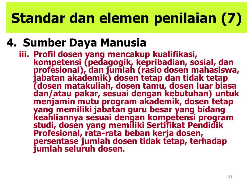 51 Standar dan elemen penilaian (7) 4.Sumber Daya Manusia iii.Profil dosen yang mencakup kualifikasi, kompetensi (pedagogik, kepribadian, sosial, dan
