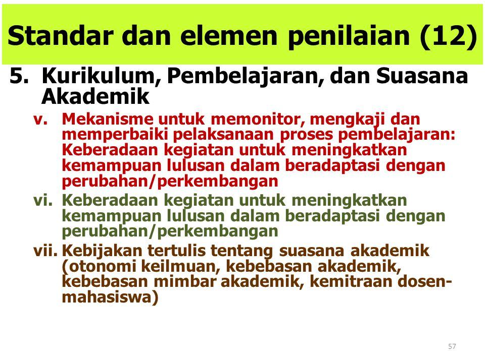 57 Standar dan elemen penilaian (12) 5.Kurikulum, Pembelajaran, dan Suasana Akademik v.Mekanisme untuk memonitor, mengkaji dan memperbaiki pelaksanaan