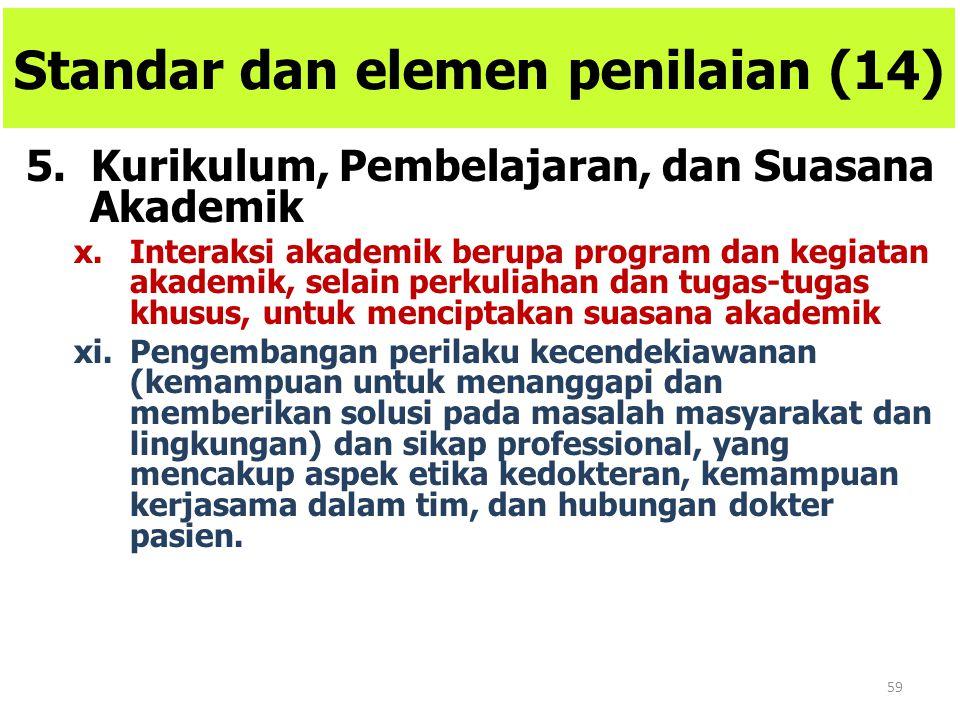 59 Standar dan elemen penilaian (14) 5. Kurikulum, Pembelajaran, dan Suasana Akademik x.Interaksi akademik berupa program dan kegiatan akademik, selai