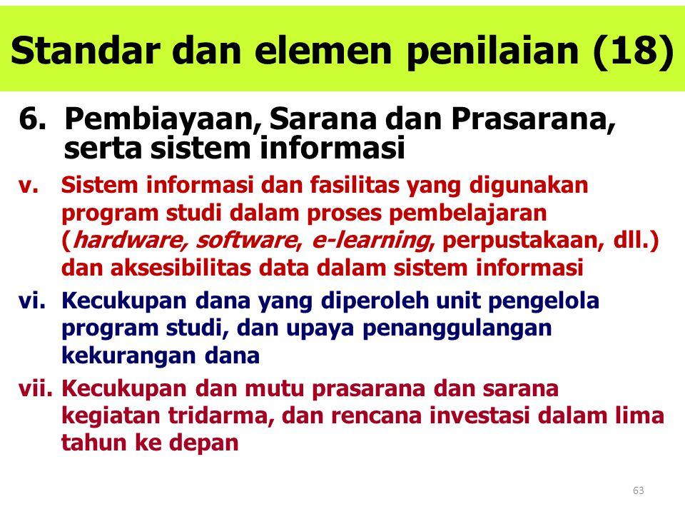 63 Standar dan elemen penilaian (18) 6.Pembiayaan, Sarana dan Prasarana, serta sistem informasi v.Sistem informasi dan fasilitas yang digunakan progra
