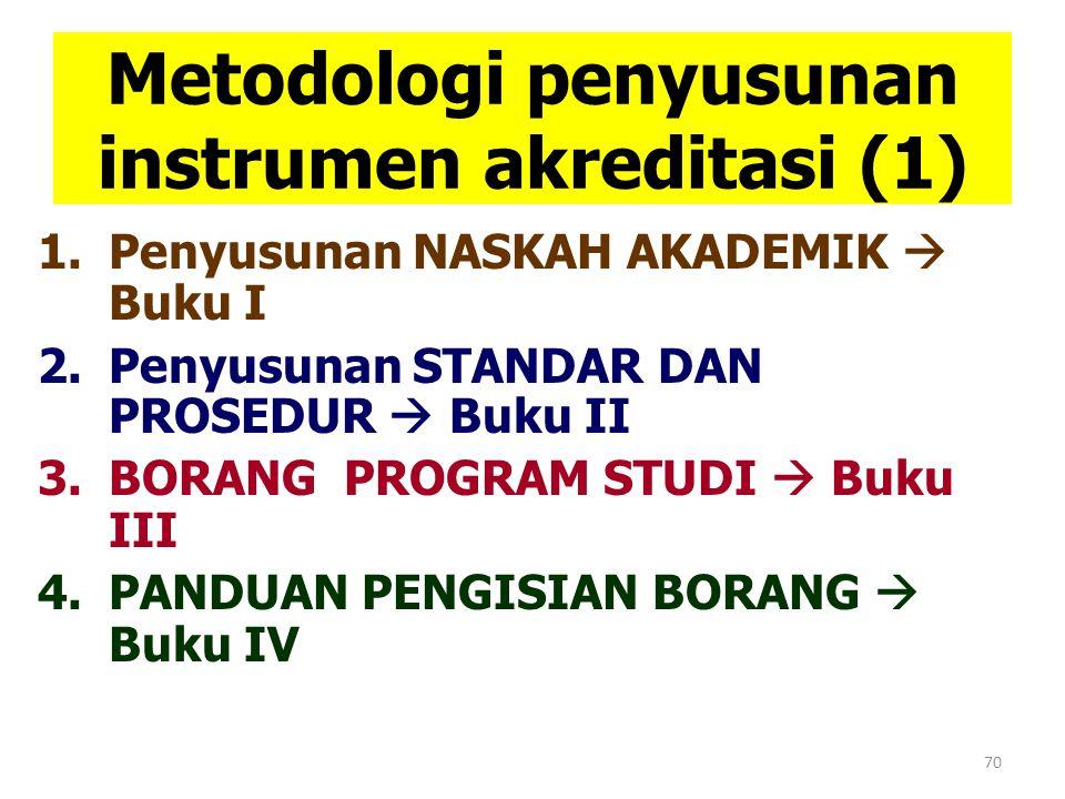 70 Metodologi penyusunan instrumen akreditasi (1) 1.Penyusunan NASKAH AKADEMIK  Buku I 2.Penyusunan STANDAR DAN PROSEDUR  Buku II 3.BORANG PROGRAM S