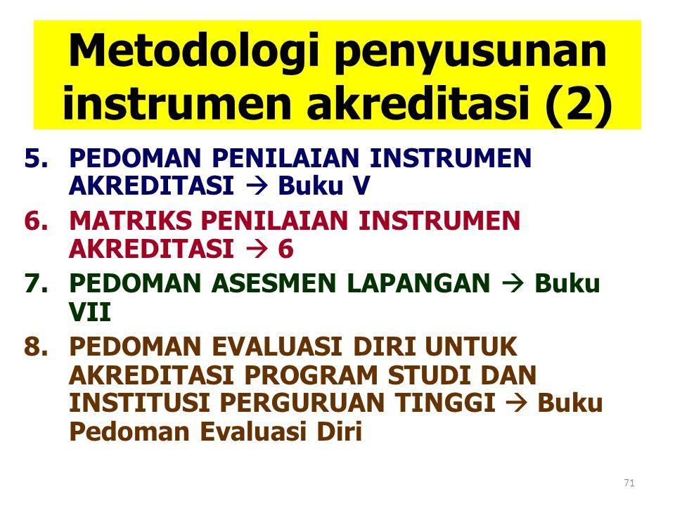 71 Metodologi penyusunan instrumen akreditasi (2) 5.PEDOMAN PENILAIAN INSTRUMEN AKREDITASI  Buku V 6.MATRIKS PENILAIAN INSTRUMEN AKREDITASI  6 7.PED