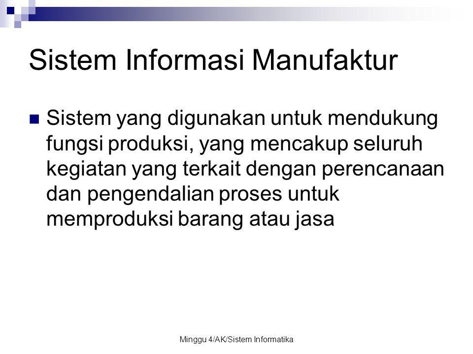 Minggu 4/AK/Sistem Informatika Sistem Informasi Manufaktur Sistem yang digunakan untuk mendukung fungsi produksi, yang mencakup seluruh kegiatan yang