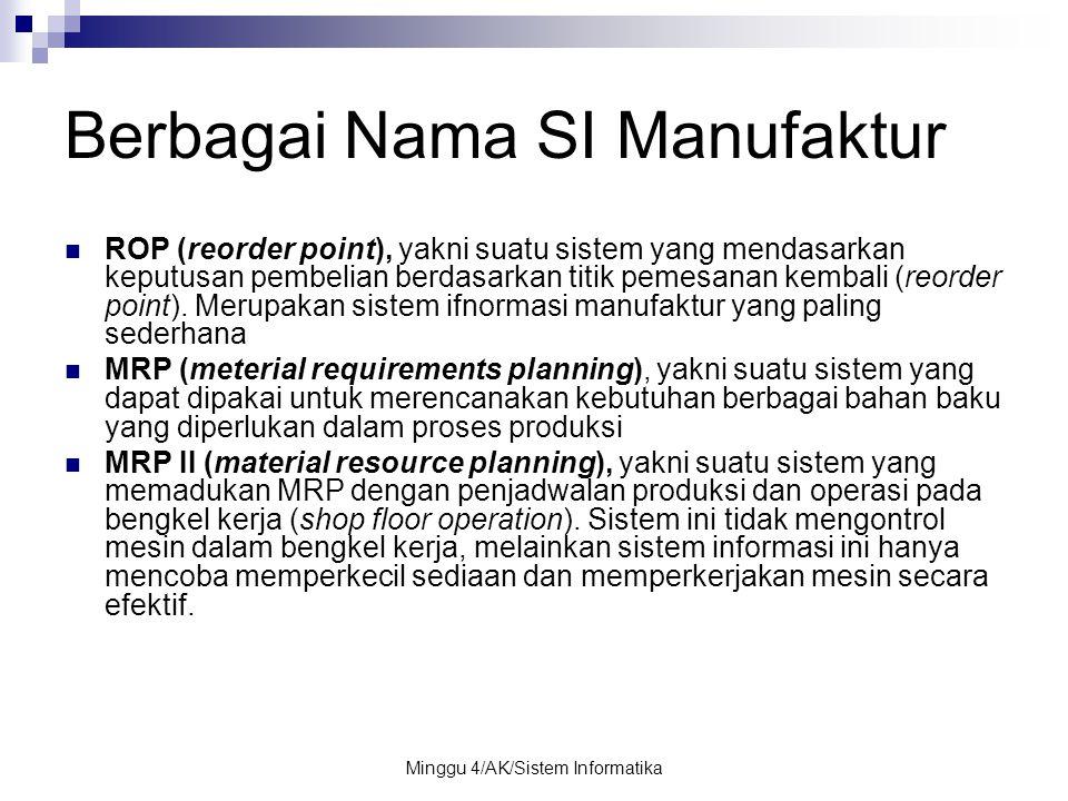 Minggu 4/AK/Sistem Informatika Berbagai Nama SI Manufaktur ROP (reorder point), yakni suatu sistem yang mendasarkan keputusan pembelian berdasarkan ti