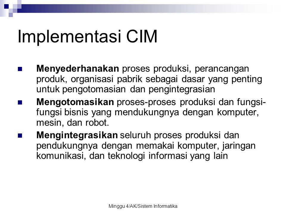 Minggu 4/AK/Sistem Informatika Implementasi CIM Menyederhanakan proses produksi, perancangan produk, organisasi pabrik sebagai dasar yang penting untu