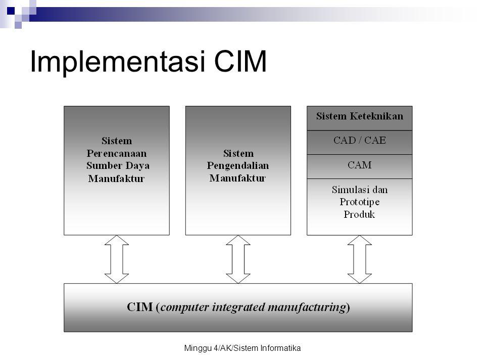 Minggu 4/AK/Sistem Informatika Implementasi CIM