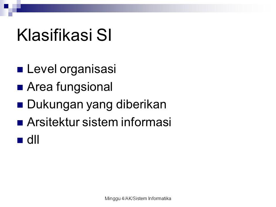 Minggu 4/AK/Sistem Informatika Klasifikasi SI Level organisasi Area fungsional Dukungan yang diberikan Arsitektur sistem informasi dll