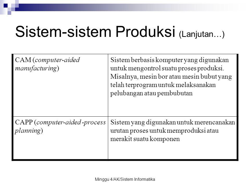 Minggu 4/AK/Sistem Informatika Sistem-sistem Produksi (Lanjutan…) CAM (computer-aided manufacturing) Sistem berbasis komputer yang digunakan untuk men